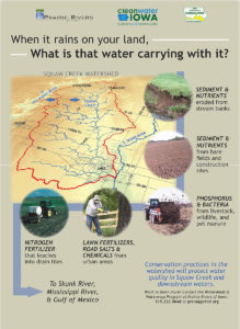 What is Water Carrying With It Banner